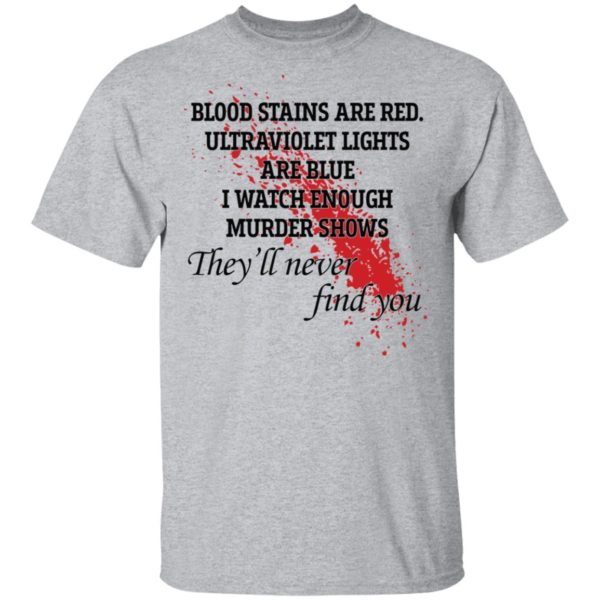 Blood stains are red ultraviolet lights are blue shirt 2
